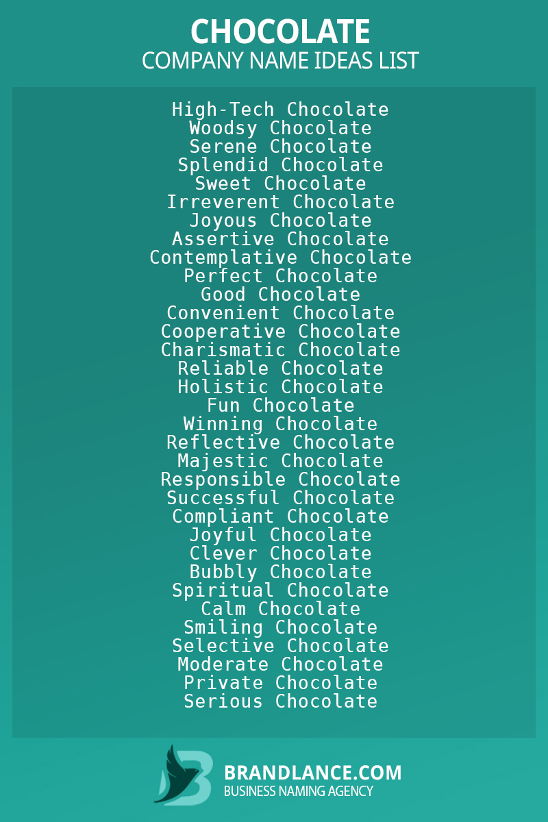 Chocolate business naming suggestions from Brandlance naming experts