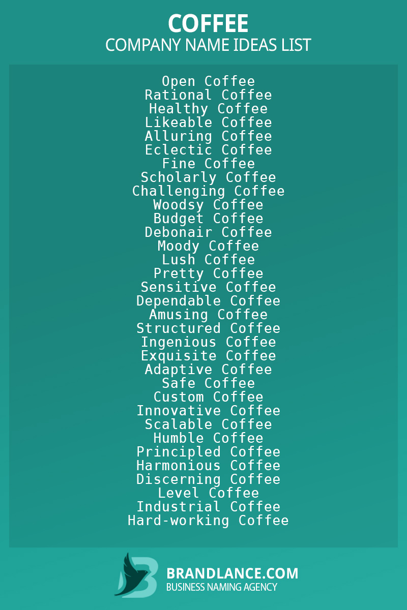 Coffee business naming suggestions from Brandlance naming experts