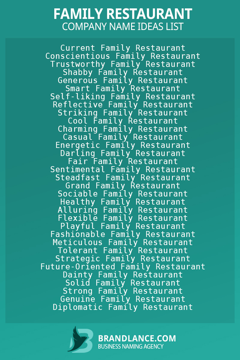 Family restaurant business naming suggestions from Brandlance naming experts