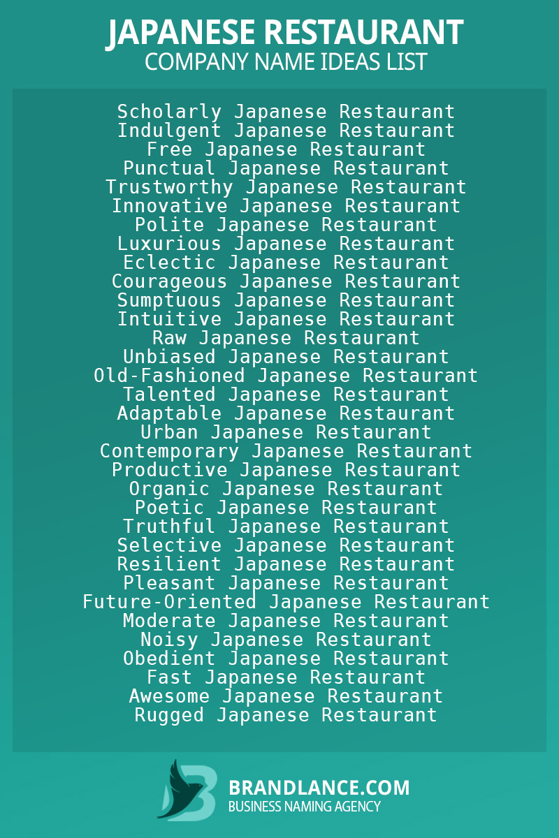 Japanese restaurant business naming suggestions from Brandlance naming experts